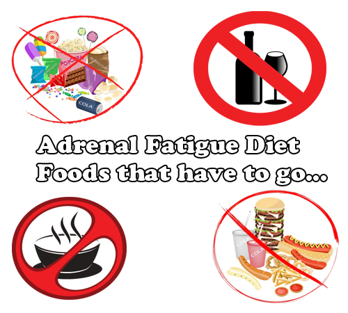 Adrenal Fatigue Diet & Lifestyle – Part 2