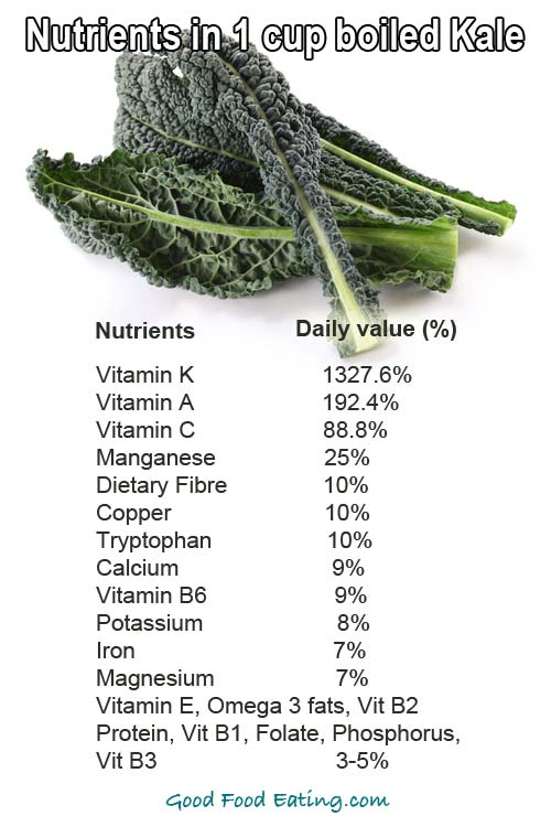 nutrients in kale