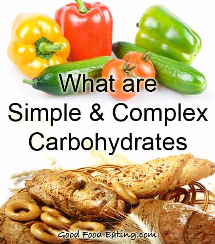 GFE Podcast #6: What are simple and complex carbohydrates ...