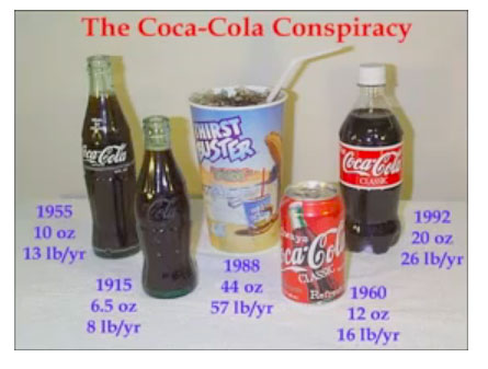 coca-cola-sizes-over-the-years