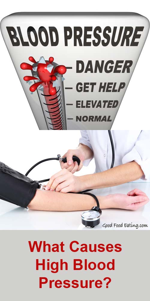 understanding blood pressure and its causes A survey by the national institutes of health revealed that many people don't understand their blood pressure reading and its critical impact on their health.