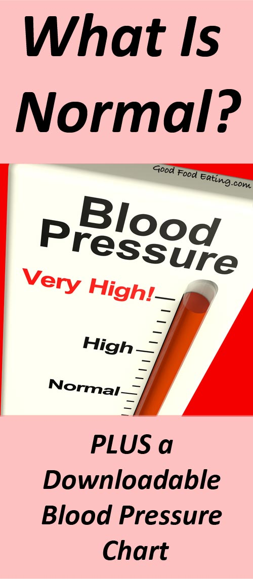 What is normal blood pressure plus a downloadable blood pressure chart