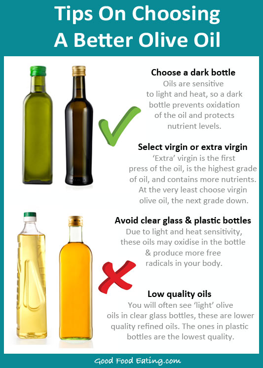 Tips on Choosing A Better Olive Oil