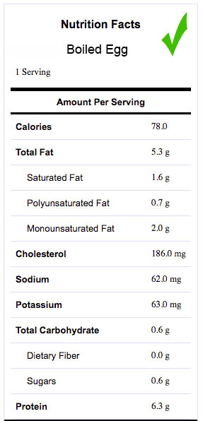 Nutrition Facts 1 Egg White Boiled  Nutrition Daily