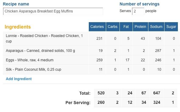 Chicken-asparagus-muffins-nutrition