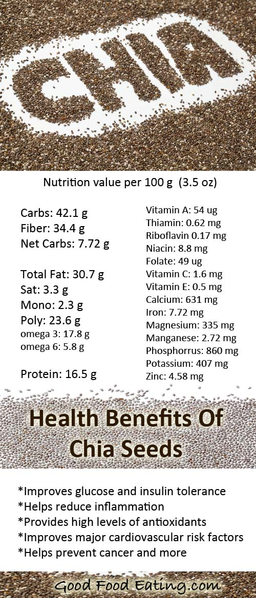 13 health benefits of chia seedsa and how to use them